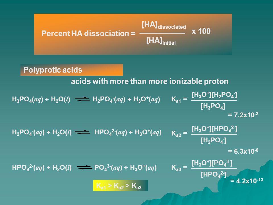 Percent HA dissociation = [HA]dissociated